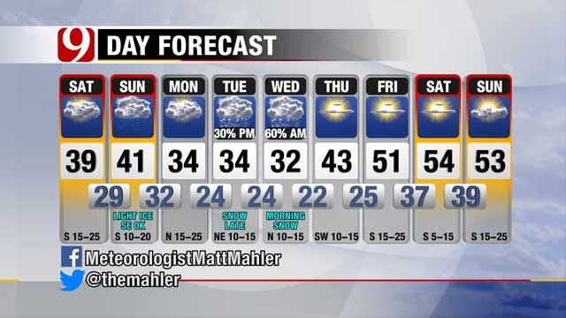 Second Weekend In January To Remain Cold