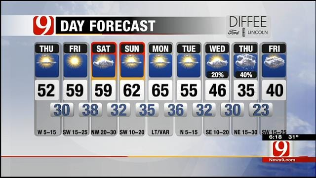 Mostly Sunny And Mild Thursday In Oklahoma