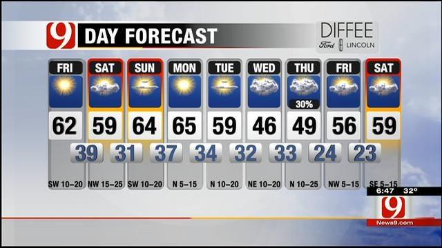 Sunny And Mild Friday In Oklahoma