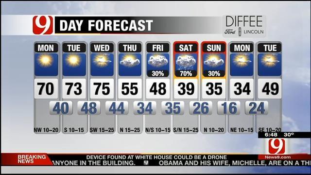 Sunny And Mild Monday Across Oklahoma