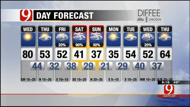 Sunny And Warm; High Fire Danger In Oklahoma Wednesday