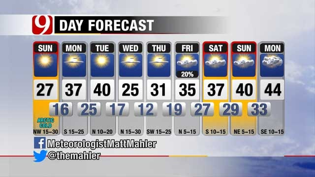 Bitterly Cold This Week For Oklahoma