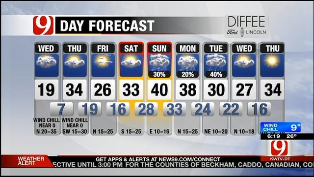 Mostly Cloudy, Dangerously Cold Wednesday Across OK