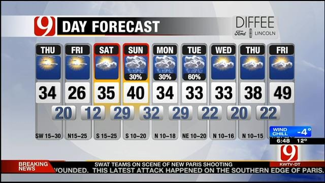 Very Cold Morning; Mostly Sunny On Thursday In Oklahoma
