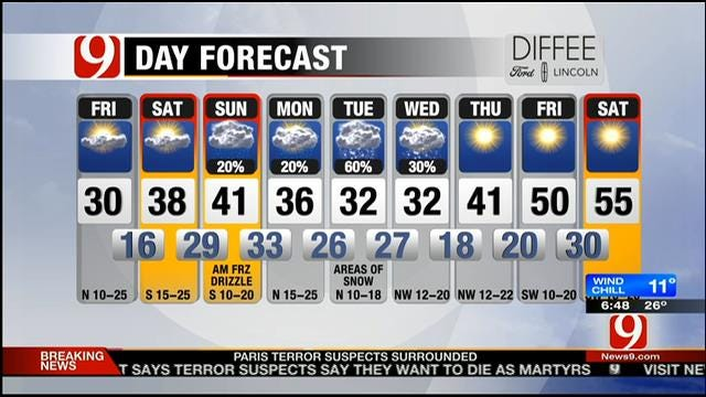 Sunny, Windy, And Very Cold Again In Oklahoma On Friday