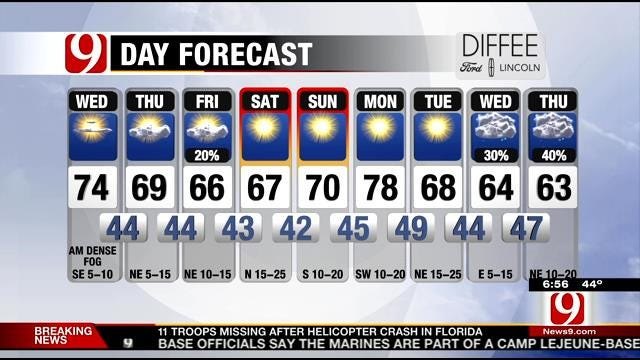 Patchy Fog In Some Areas, Sunny And Warm Later In OK