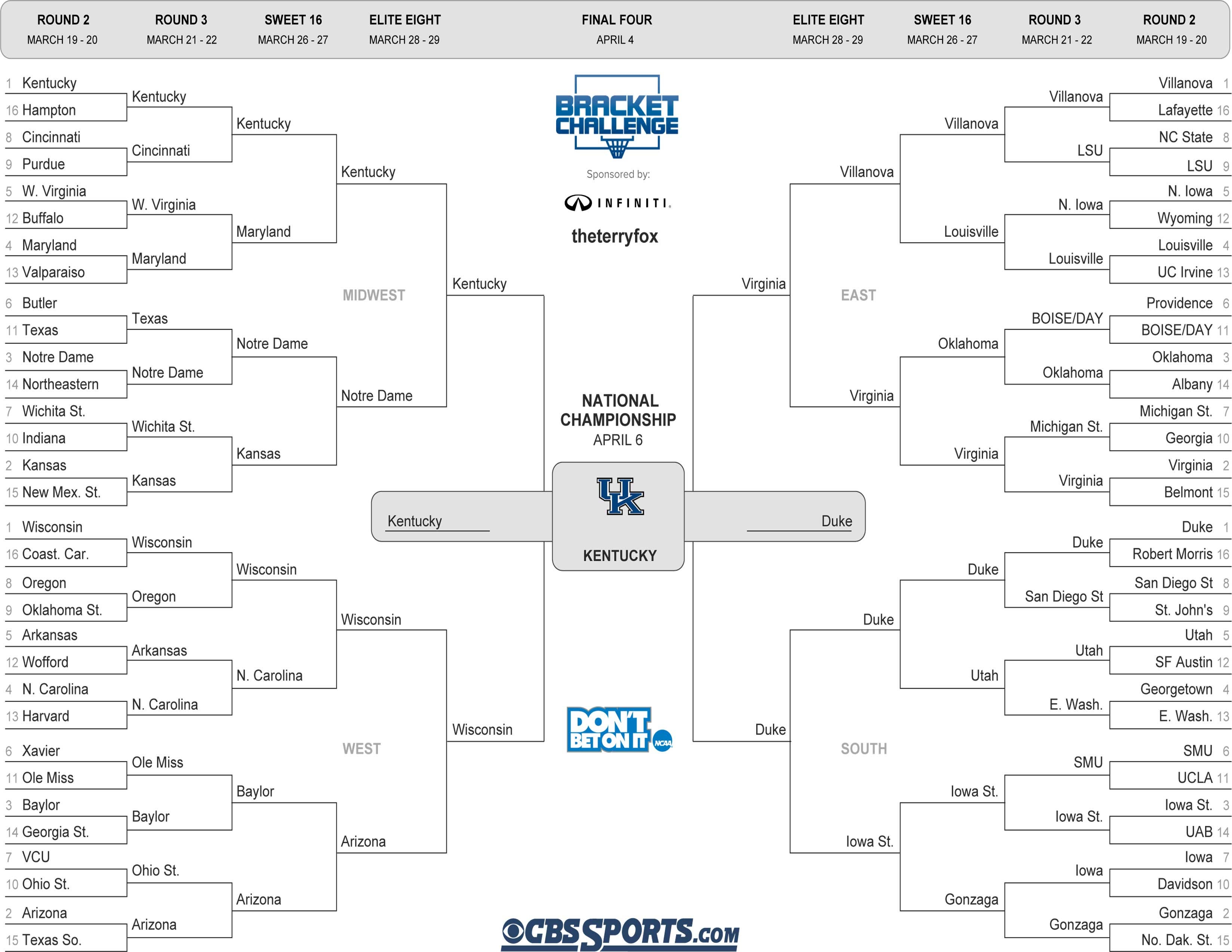 Compare Your Bracket To The News 9 Sports Team's