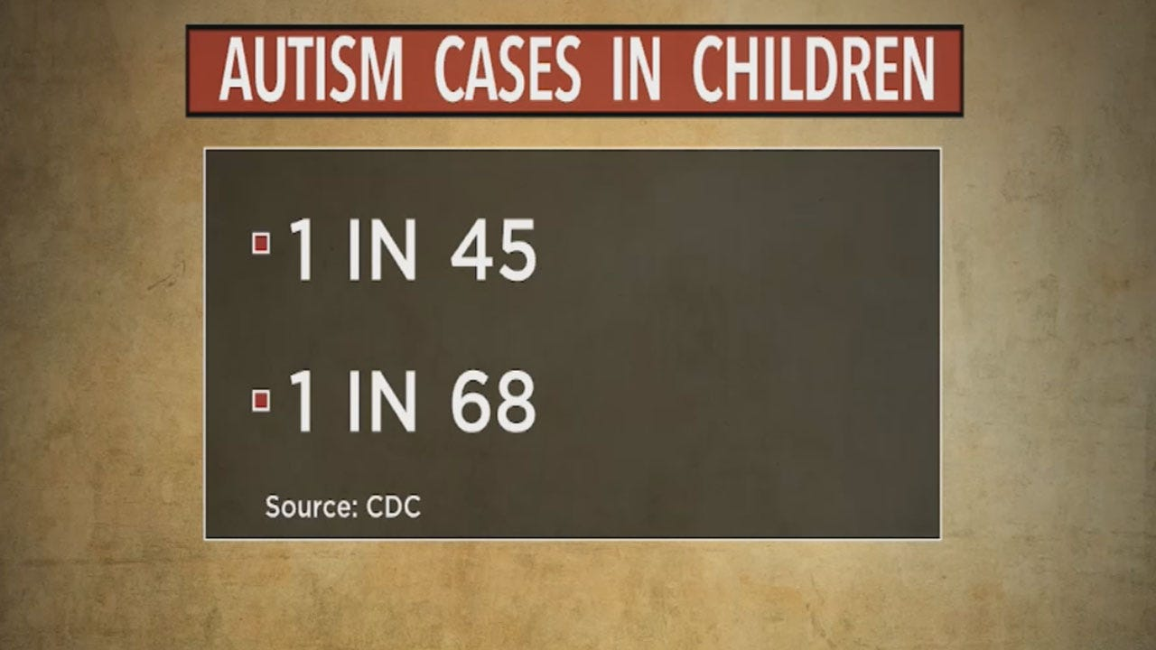 New Official Number Of American Children With Autism Stirs Controversy