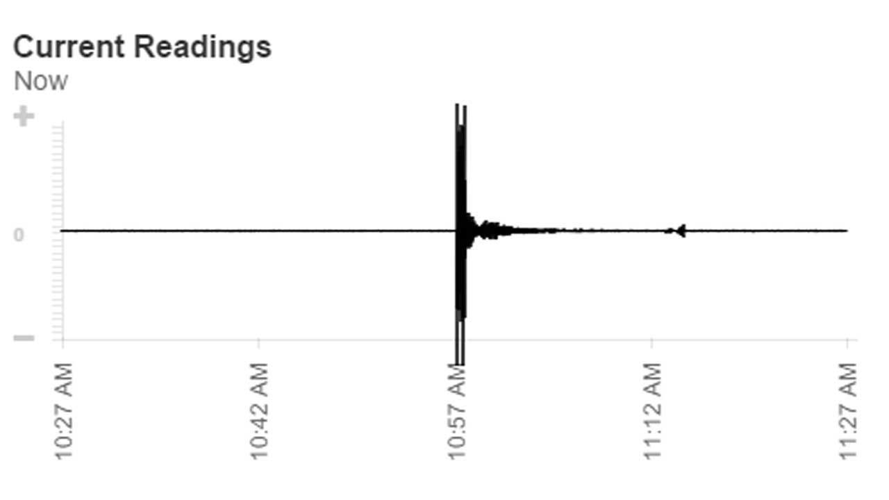 4.4 Magnitude Earthquake Recorded Near Langston
