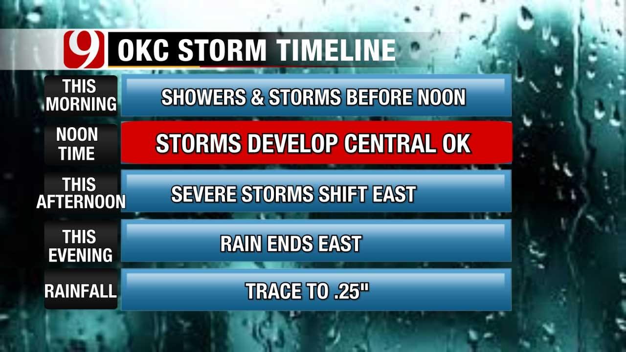 A Look At Thursday Storm Chances Across Oklahoma