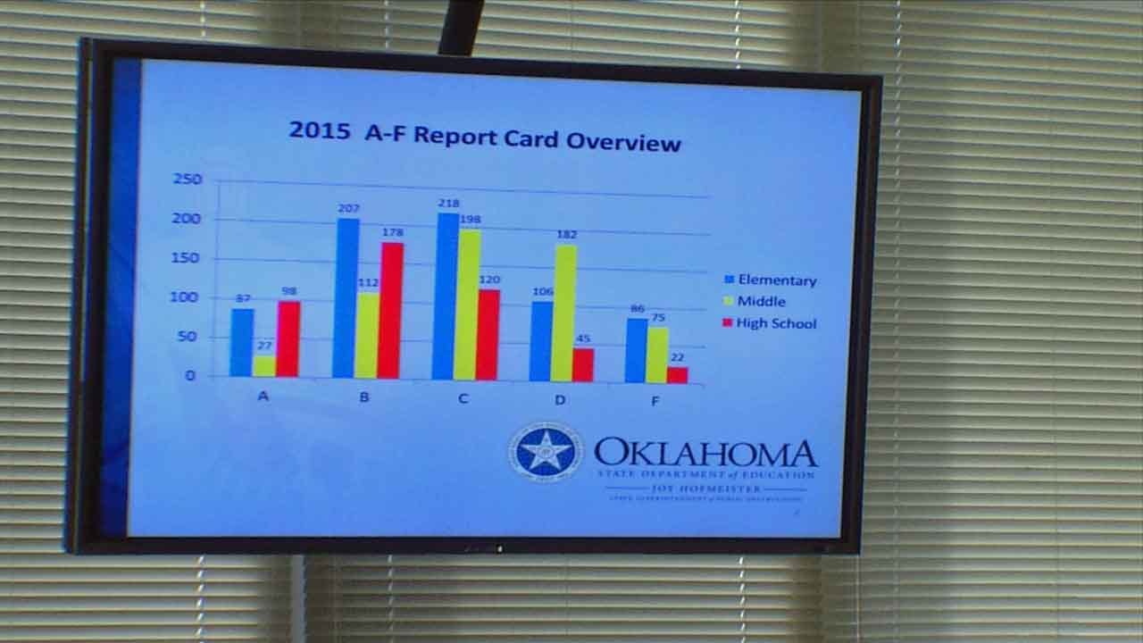State Superintendent Balks At School A-F Grades Report