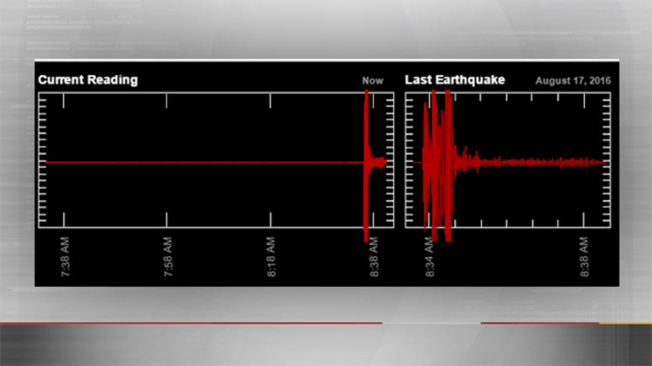 Earthquake Rattles Residents In Central Oklahoma