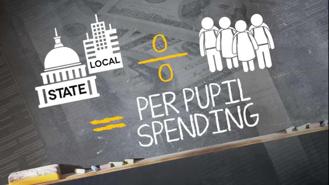 Educate Oklahoma: Response To Per Pupil Spending