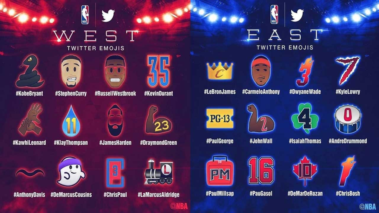 Durant And Westbrook Get Unique All-Star Emojis