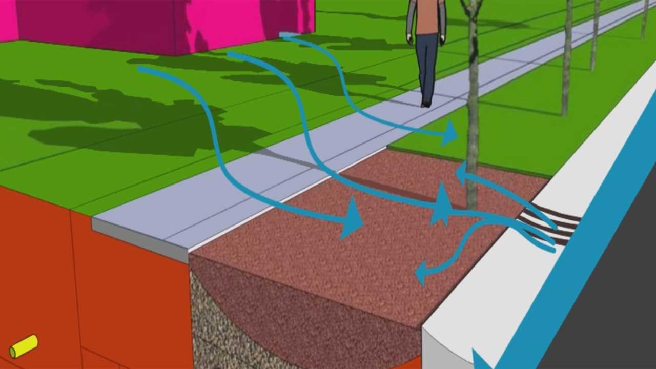 Norman Neighborhood Experiments With Green Options
