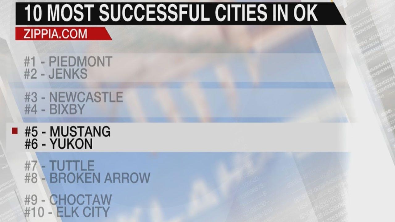 Career Website Releases List Of Top Successful Cities In OK