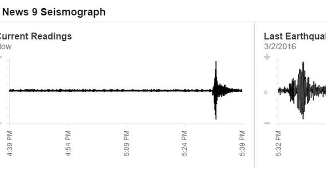 4.3 Magnitude Earthquake Rumbles In Major County