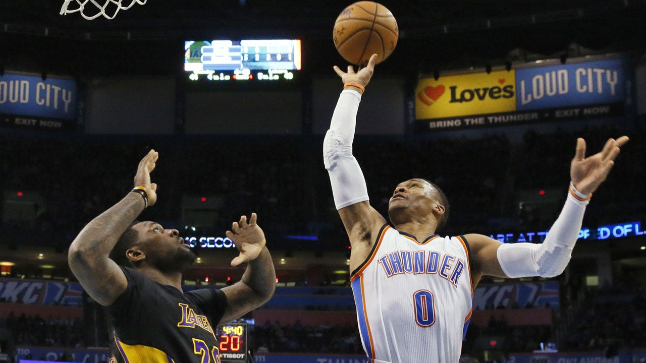 Thunder Pick Up Big Win Over Lakers Behind Russell Westbrook's 28th Triple-Double