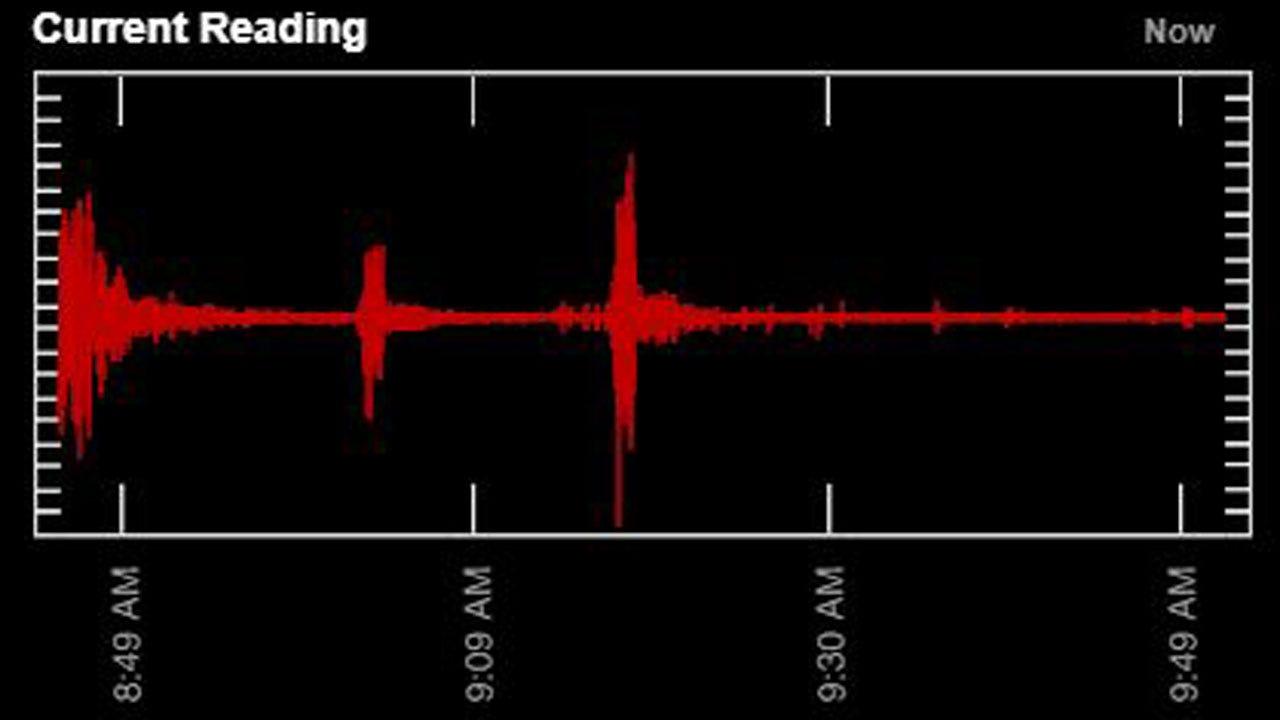 4.2 Magnitude Quake, Aftershocks Rattle Residents Across Oklahoma
