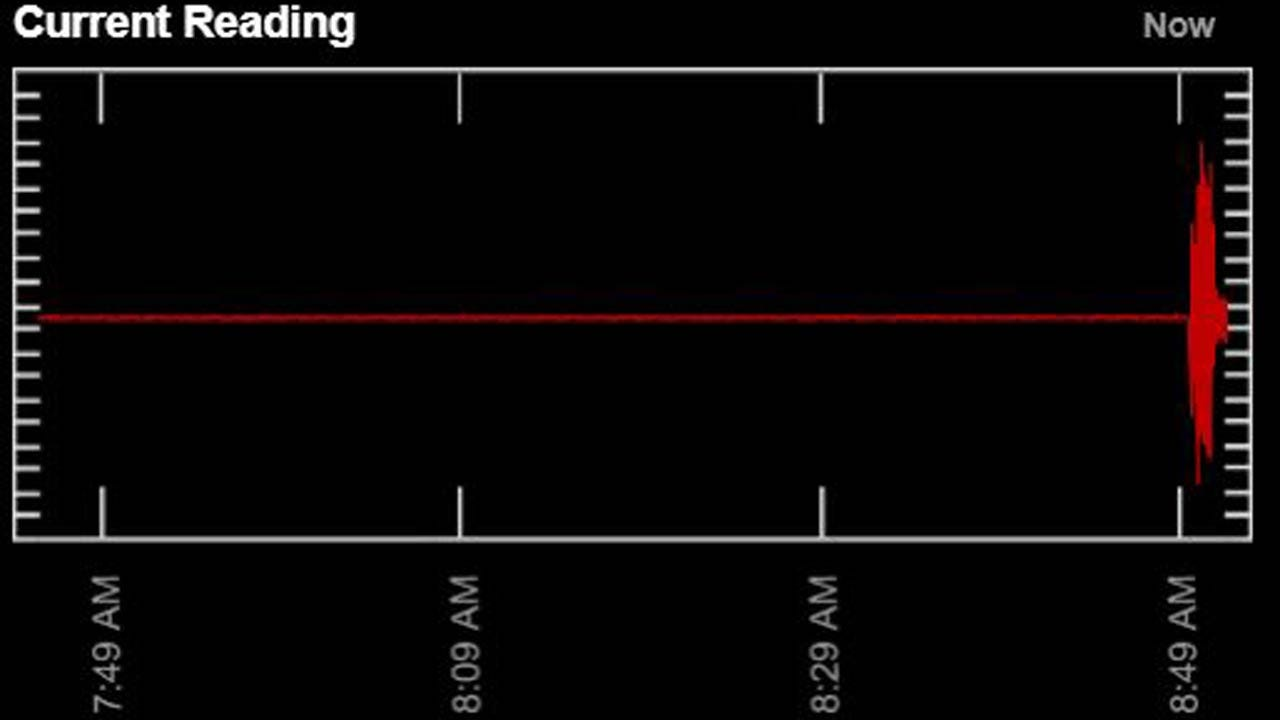 Strong Earthquake, Aftershocks Rattle Oklahoma
