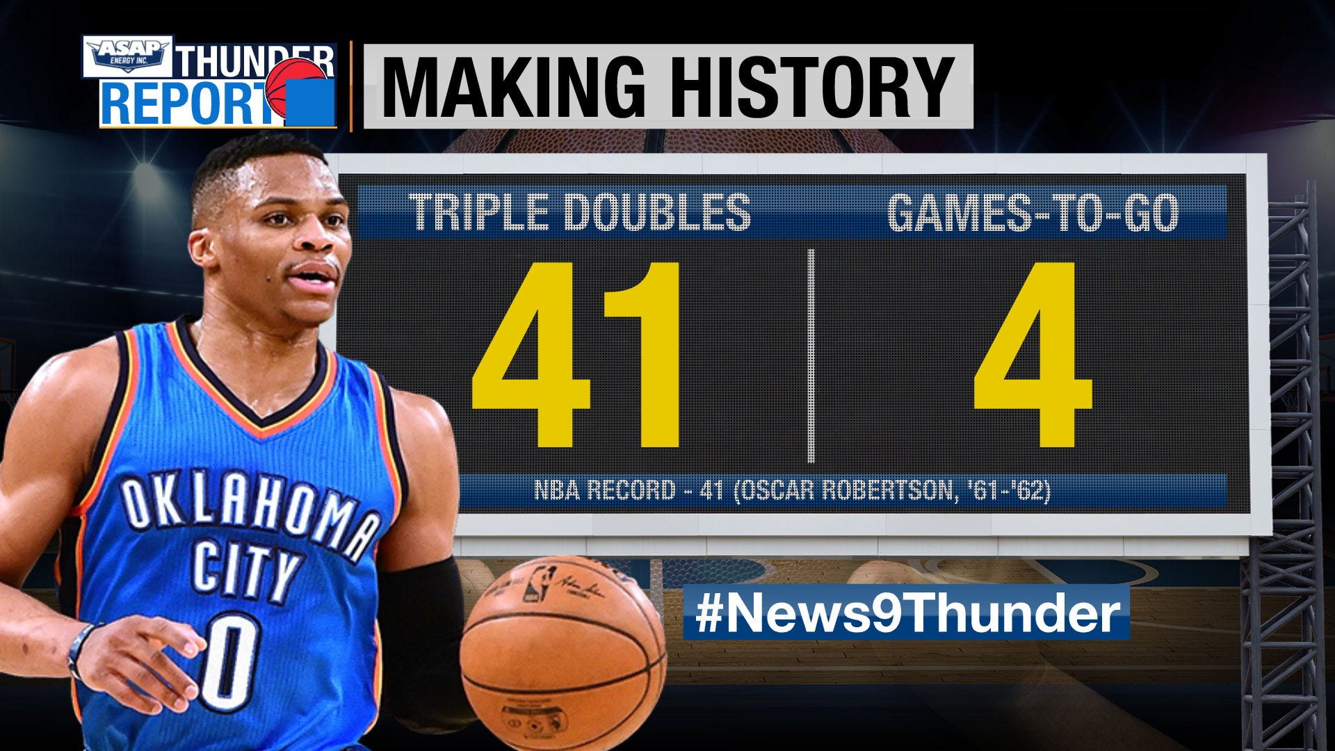 The Countdown To Triple-Double History Is On