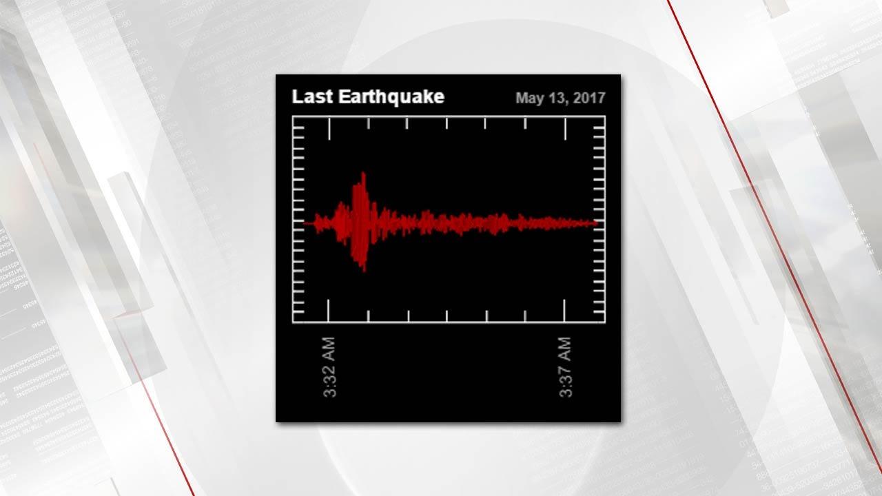 Strongest Oklahoma Quake In 2017 Hits Near Woodward