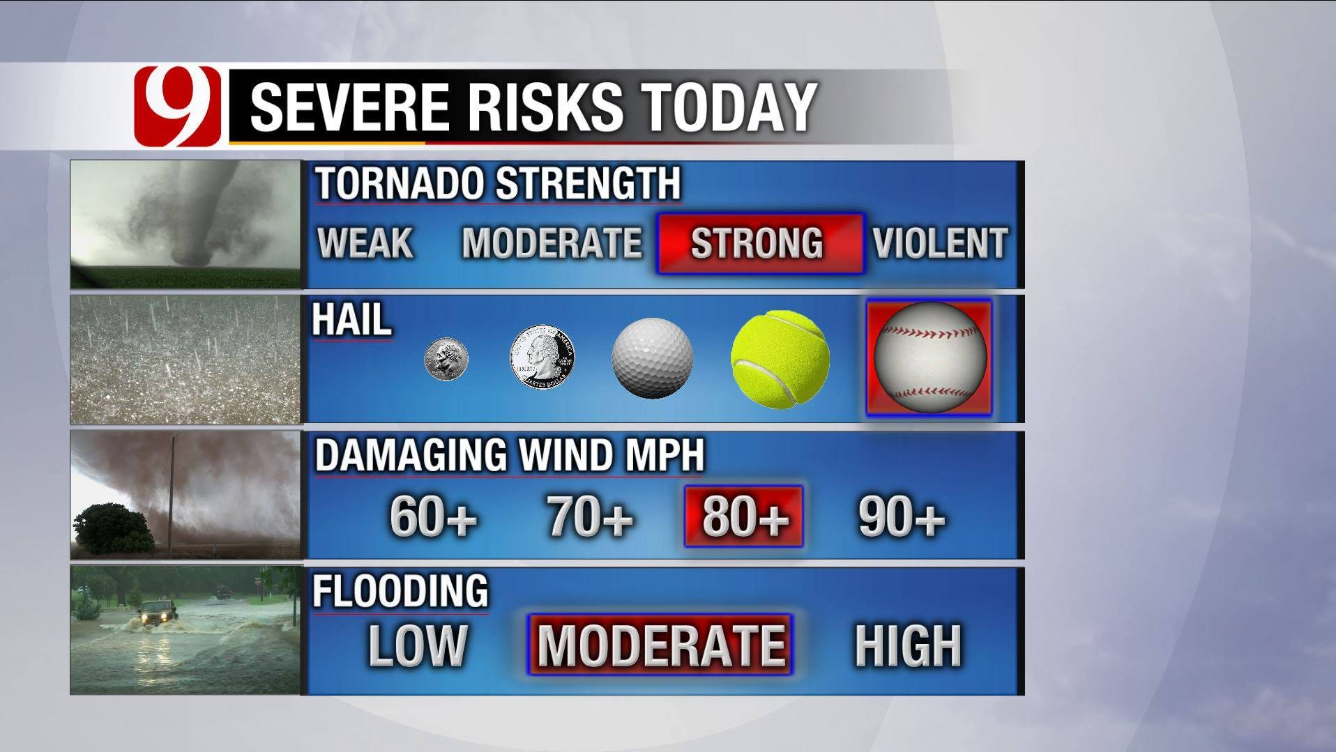 Large Hail, Damaging Wind, Tornadoes Threaten State Thursday