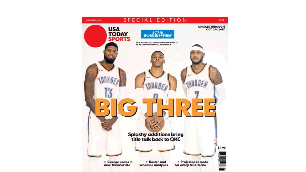 USA Today's Oklahoma City Thunder Preview