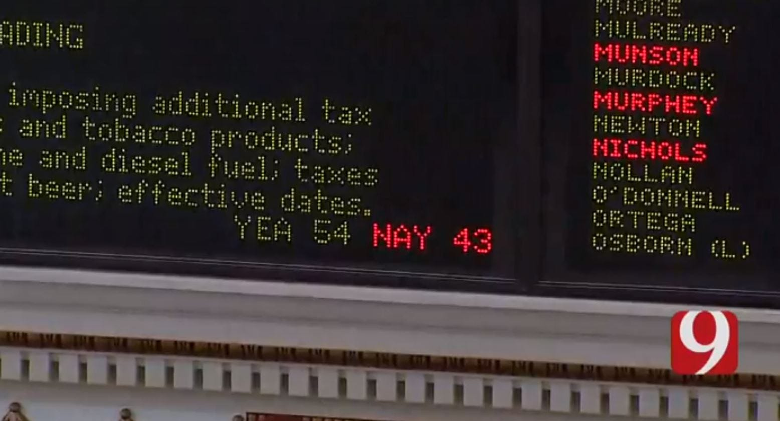 GOP-Sponsored Budget Plan Fails In Okla. Legislature