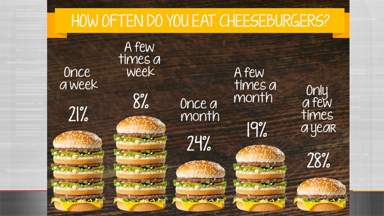 National Cheeseburger Day: Where To Get Freebies, Discounts