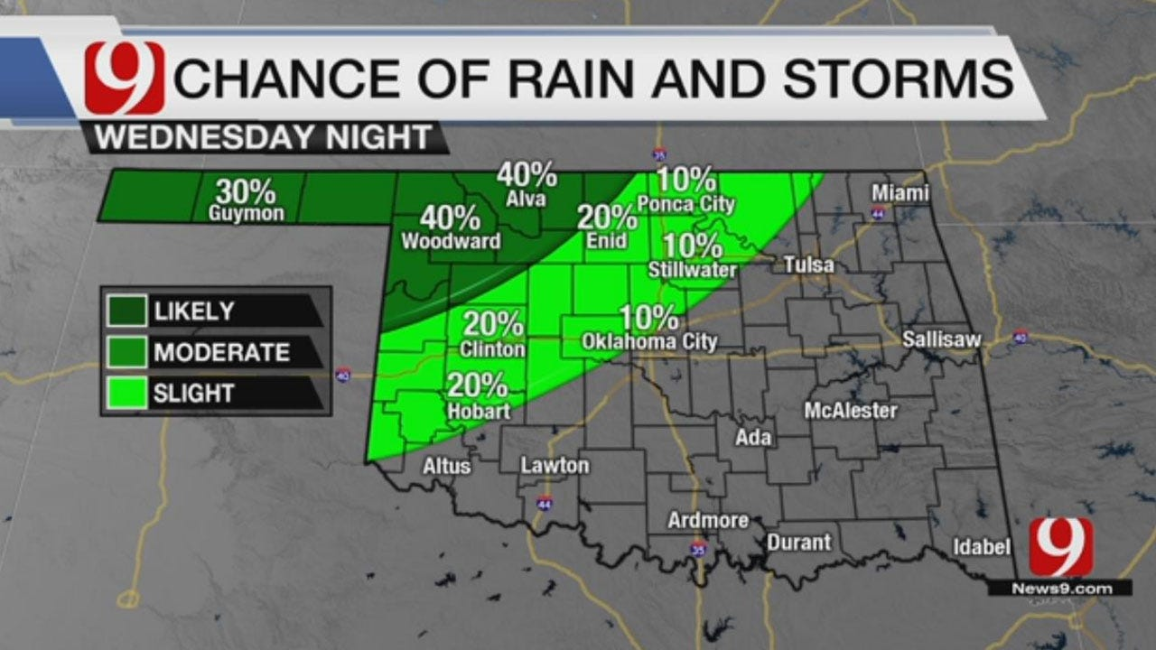Possible Shower In Western Oklahoma, Dry, Partly Sunny Elsewhere
