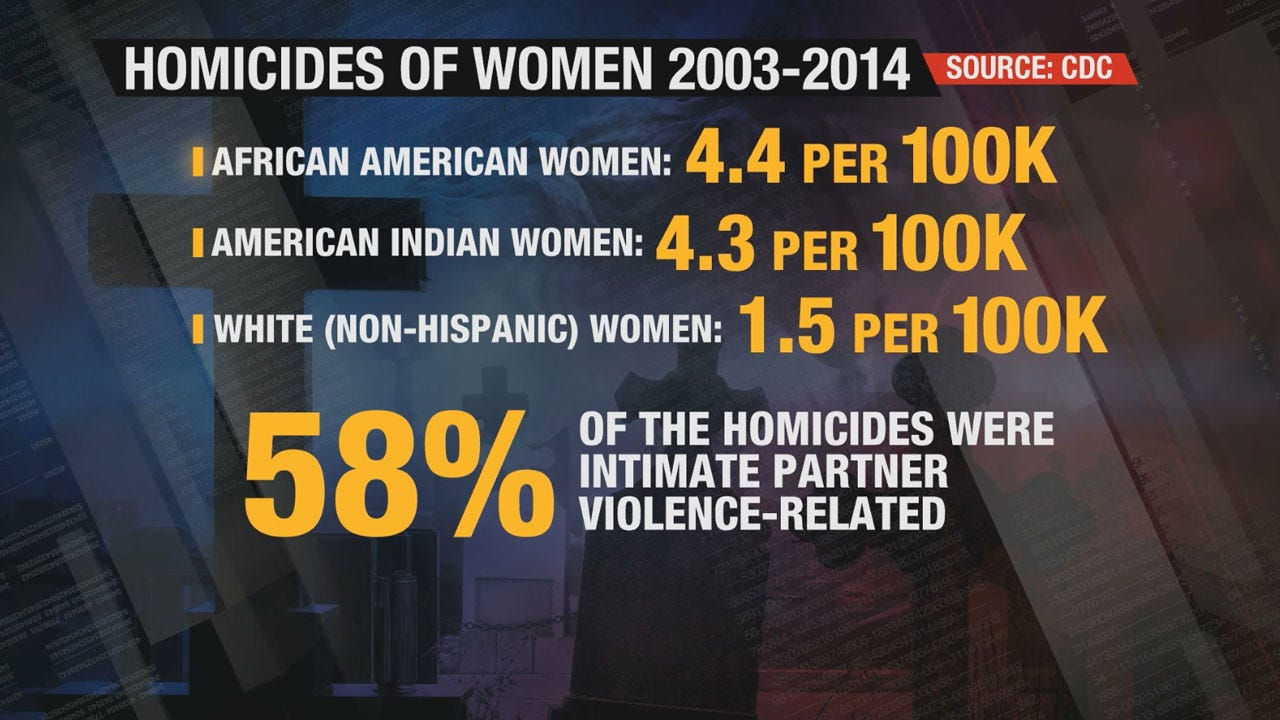 United Voice: Minority Women More Likely To Experience Domestic Violence