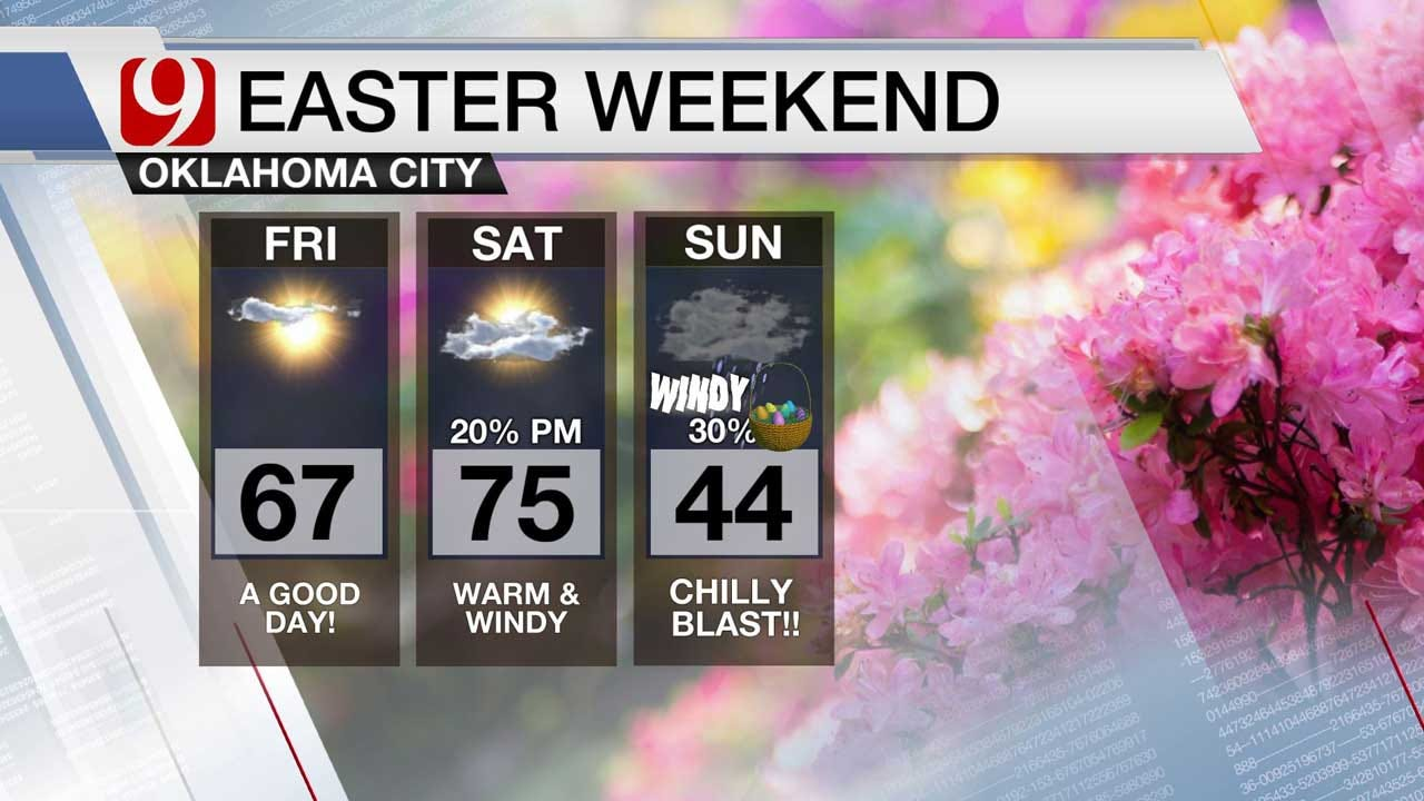 Warm Friday, Saturday Before Cold Front Brings Chills For Easter