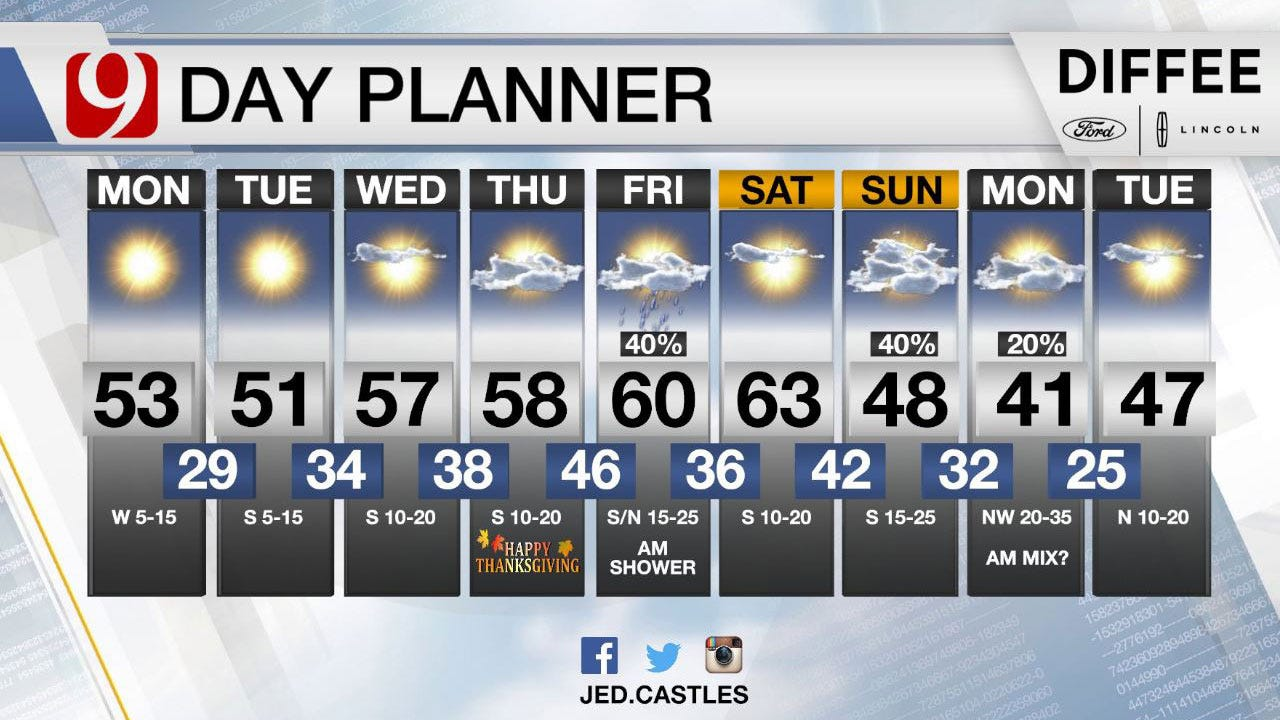 Cold Start Monday, Highs Near 50s By Mid-Afternoon