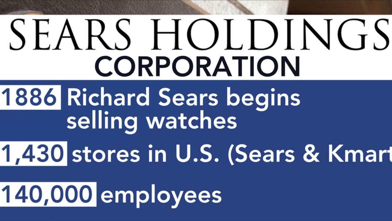 Sears May Be Filing For Bankruptcy, And Its Stock Price Is Now Around 40 Cents