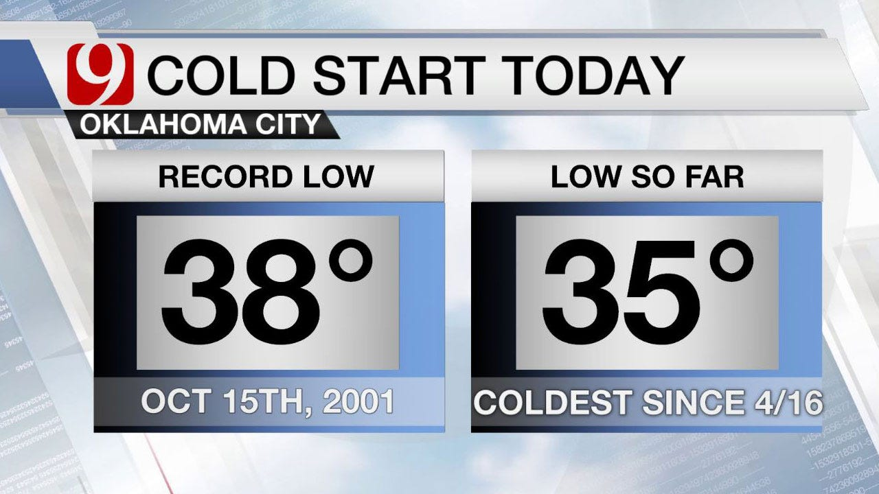 Record Cold Monday Morning: Wind Chills In The 20s