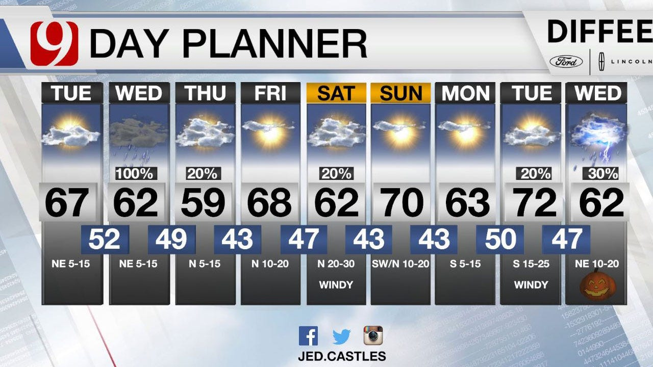 Nice Tuesday: Stormy Weather Returns Wednesday Evening