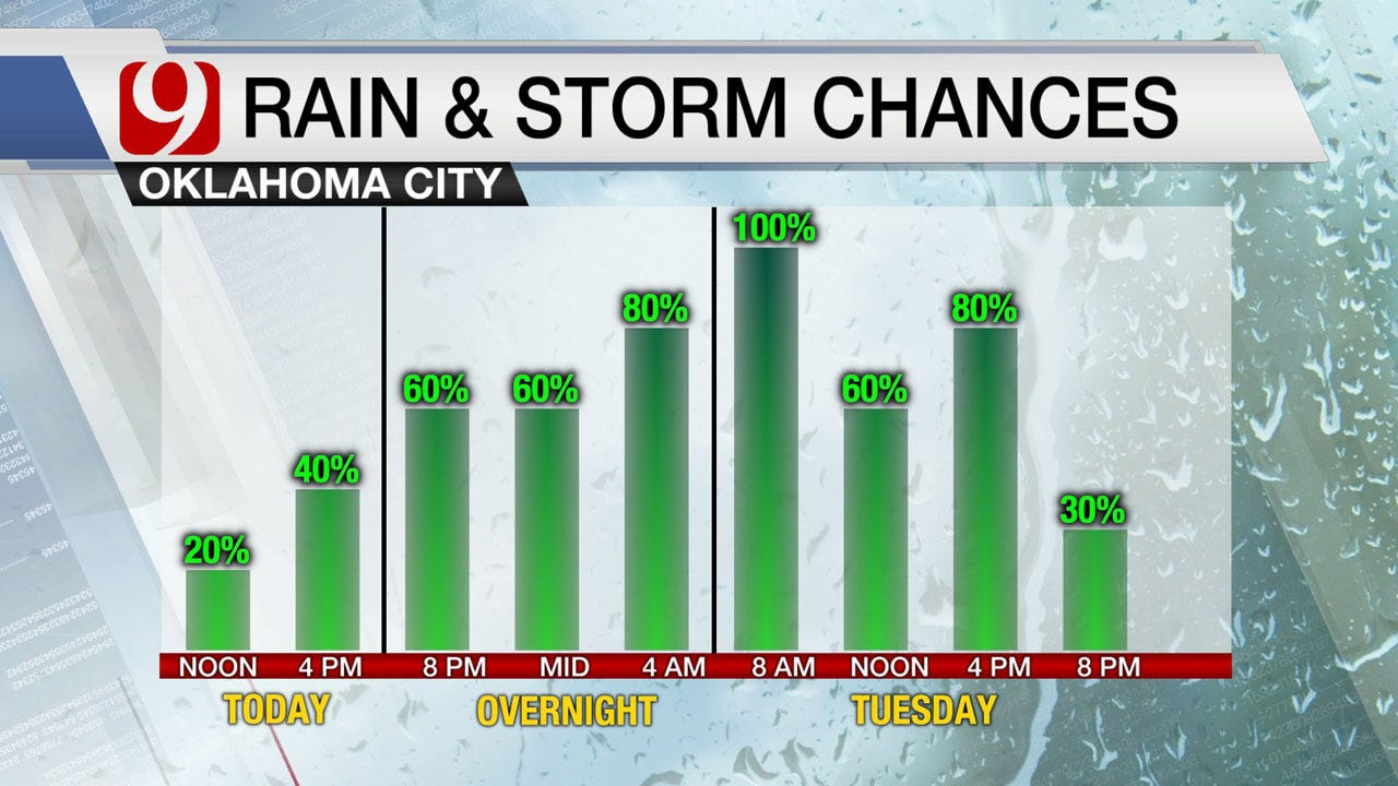 Storms And Heavy Rain Monday And Tuesday With Flooding Expected