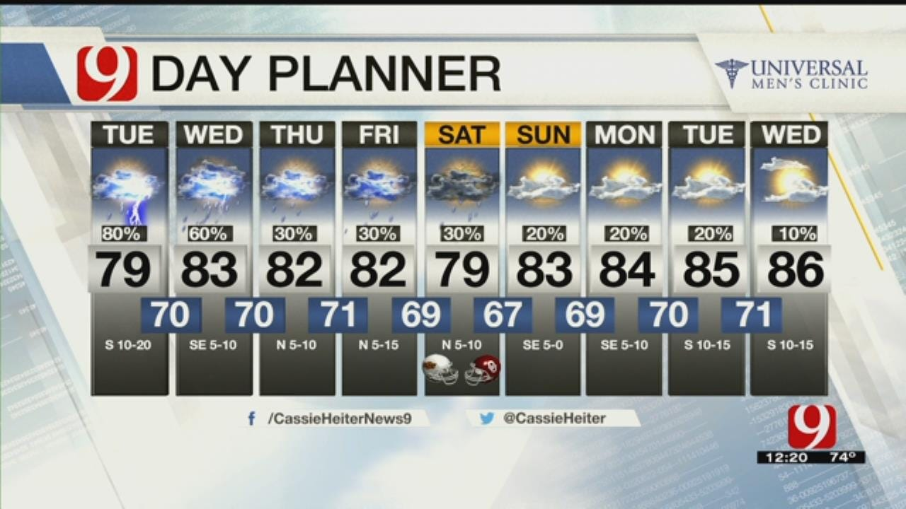 Rain With Chances Of Scattered Flooding Possible Tuesday
