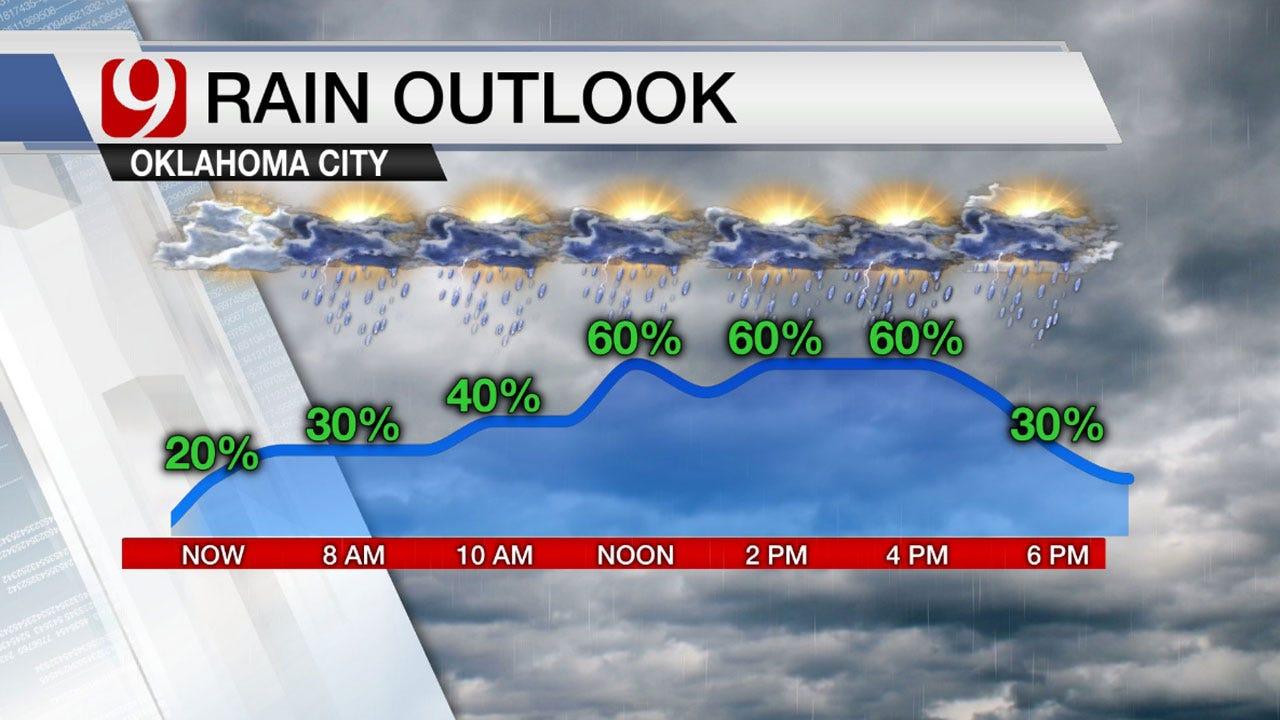 Heavy Rain, Localized Flash Flooding Possible Thursday