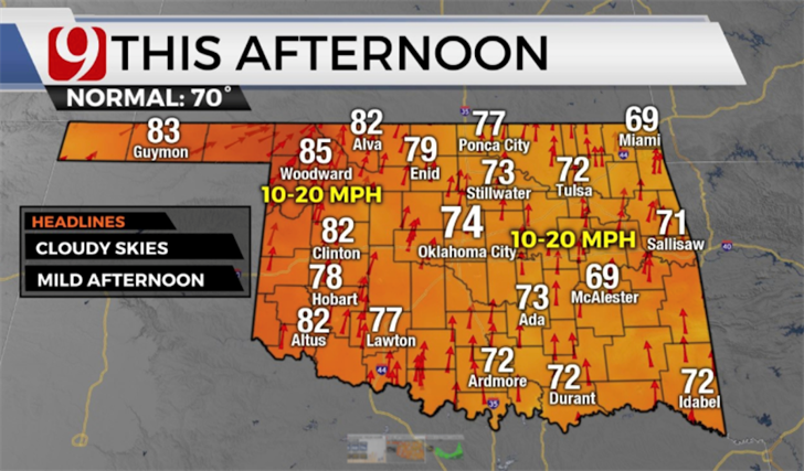 Mild Breezy Day Monday; Isolated Storms Possible In Parts Of Okla.