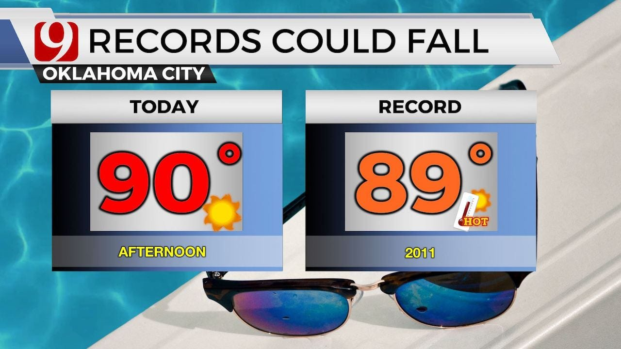 Record Highs In Jeopardy; Cold Front To Arrive Bringing Potential For Storms