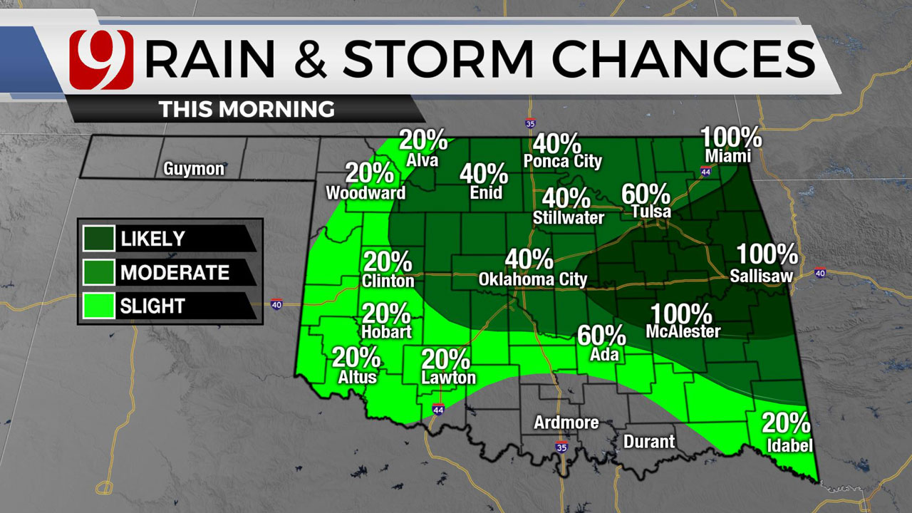 Dry Afternoon Ahead After Morning Rain And Storms