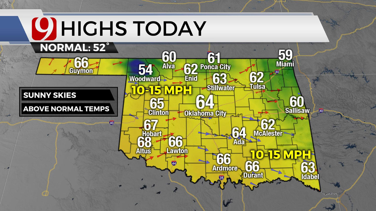 Okla. Sees Mild Tuesday Ahead Of End Of Week Cold Front