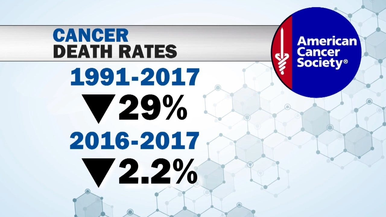 Cancer Group Finds Biggest 1-Year Drop In US Death Rate