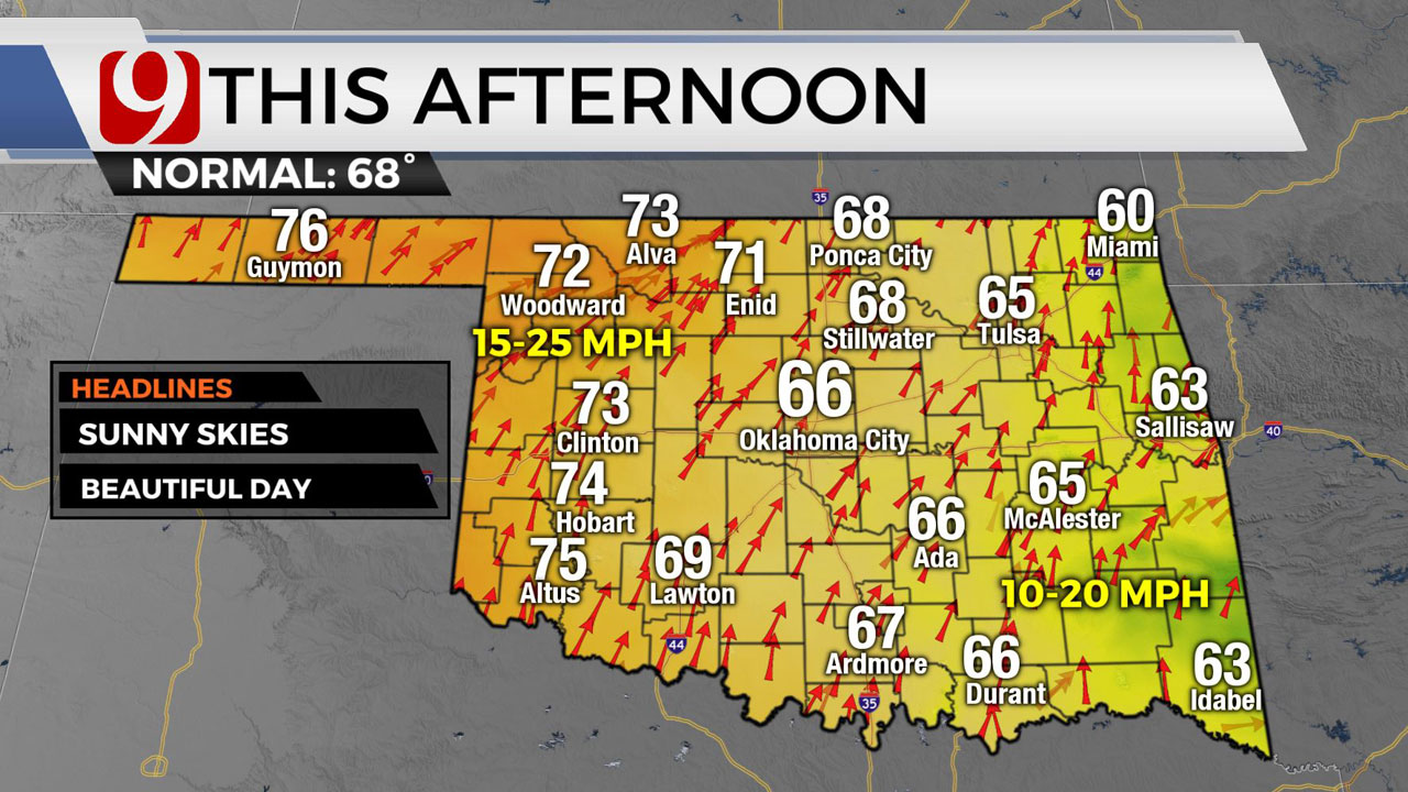 Okla. To See Sunny Skies With Highs In 60s, 70s