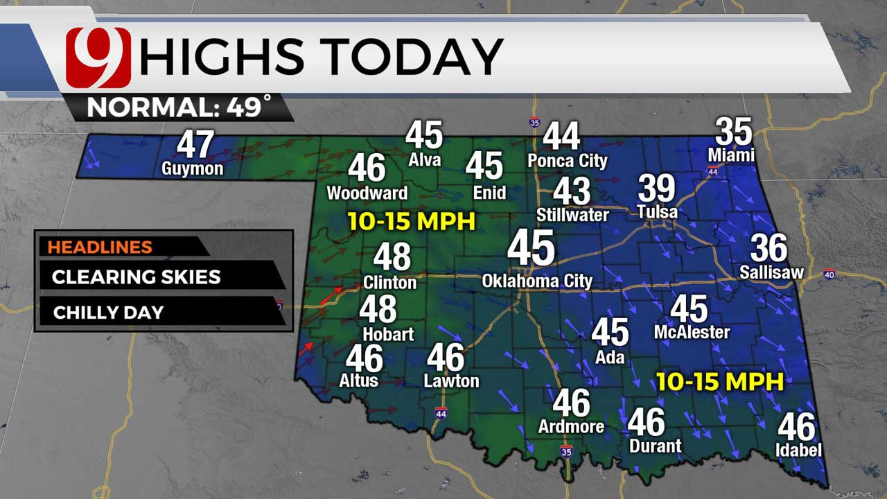 Highs for 1/11/21