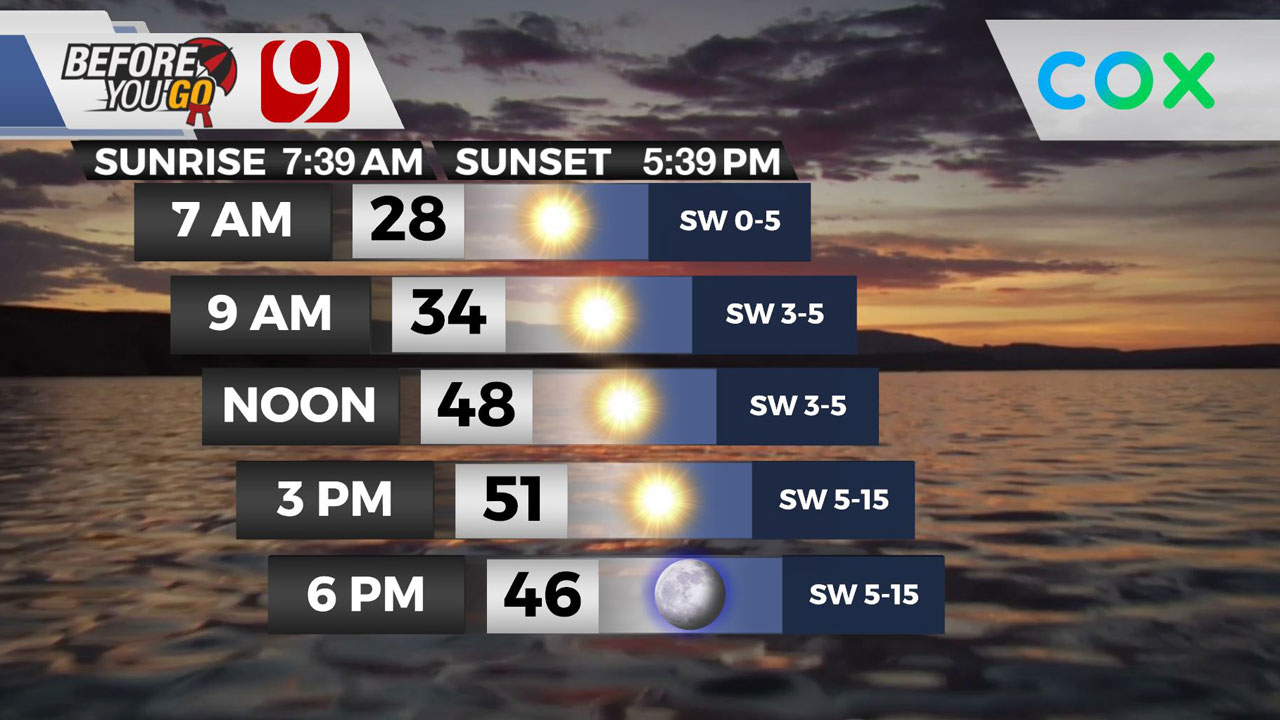 Okla. To See Beautiful Tuesday With Sunny Skies, Seasonable Temperatures