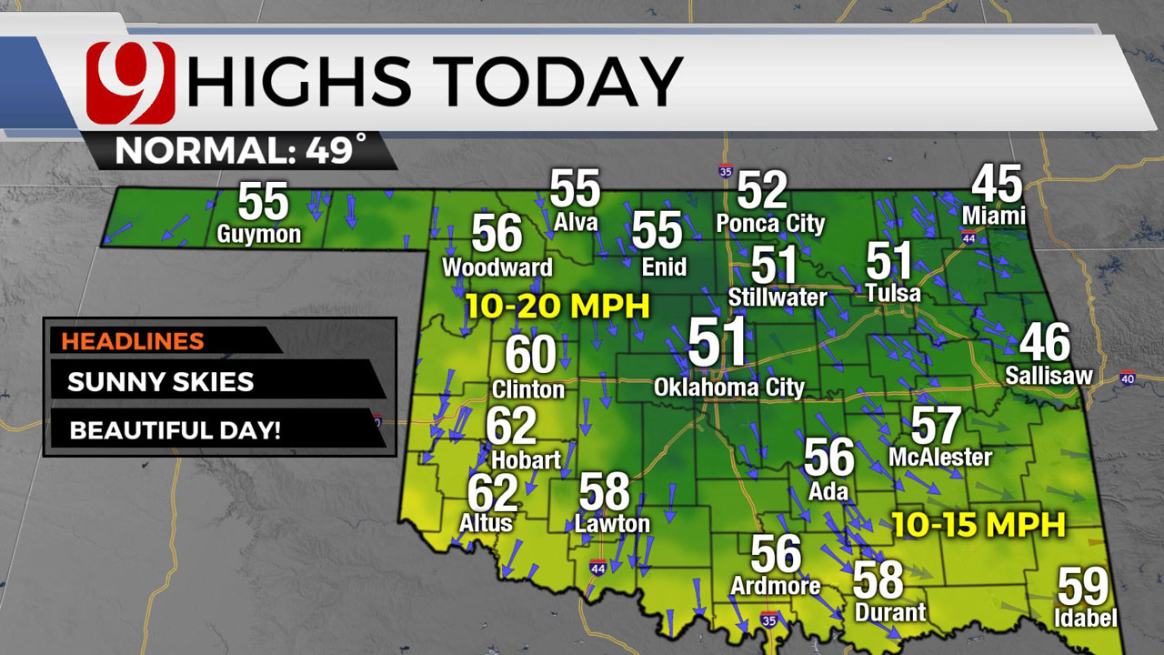 Okla. Sees Highs In 50s, 60s Ahead Of Midweek Cold Front
