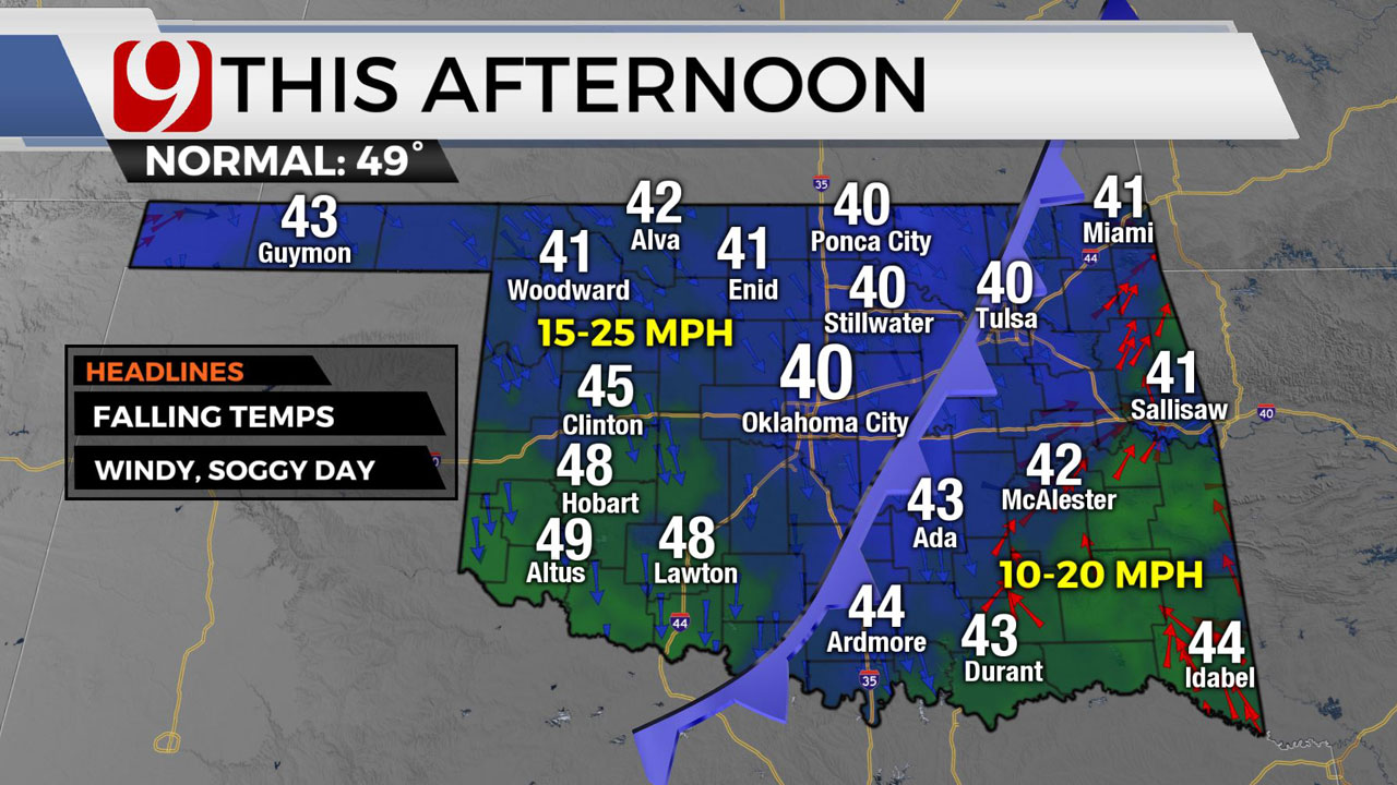 Windy, Chilly Day With Chances Of Showers As Cold Front Arrives